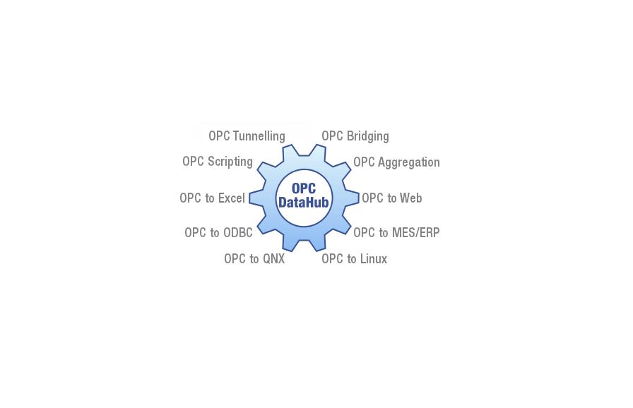 OPC DataHUB